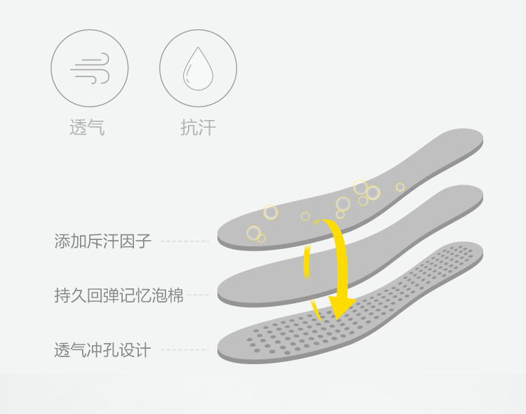 RunMi 90 Points Leather Shoes insole
